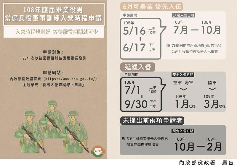 108年應屆畢業役男(限83年次含以後)優先入營申請開始囉!(5/16-6/17)